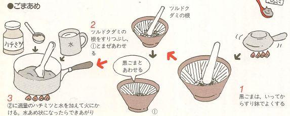 hiroukaifuku1